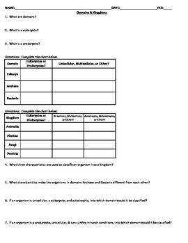 Domains & Kingdoms Classification Worksheet Worksheets