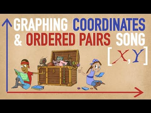 Coordinate Plane Song & Math Music Video  ★ COMMON CORE ALIGNED MATH ACTIVITY ★ Save 70% by buying our full library of lesson materials and animated videos: https://www.teacherspayteachers.com/Product/Math-Worksheets-2200780 <-- Link Works