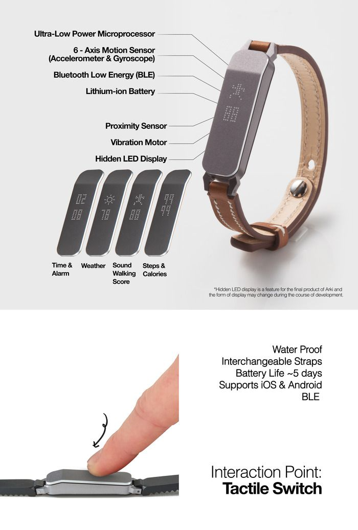 Arki: Your Walking Coach by ZIKTO — A wearable band that analyzes your walking posture and helps to walk healthy, provides your body balance & tracks your daily activities