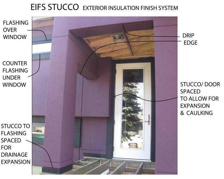 Edmonton Alberta  Acrylic Stucco Details that work By: My Custom PRO