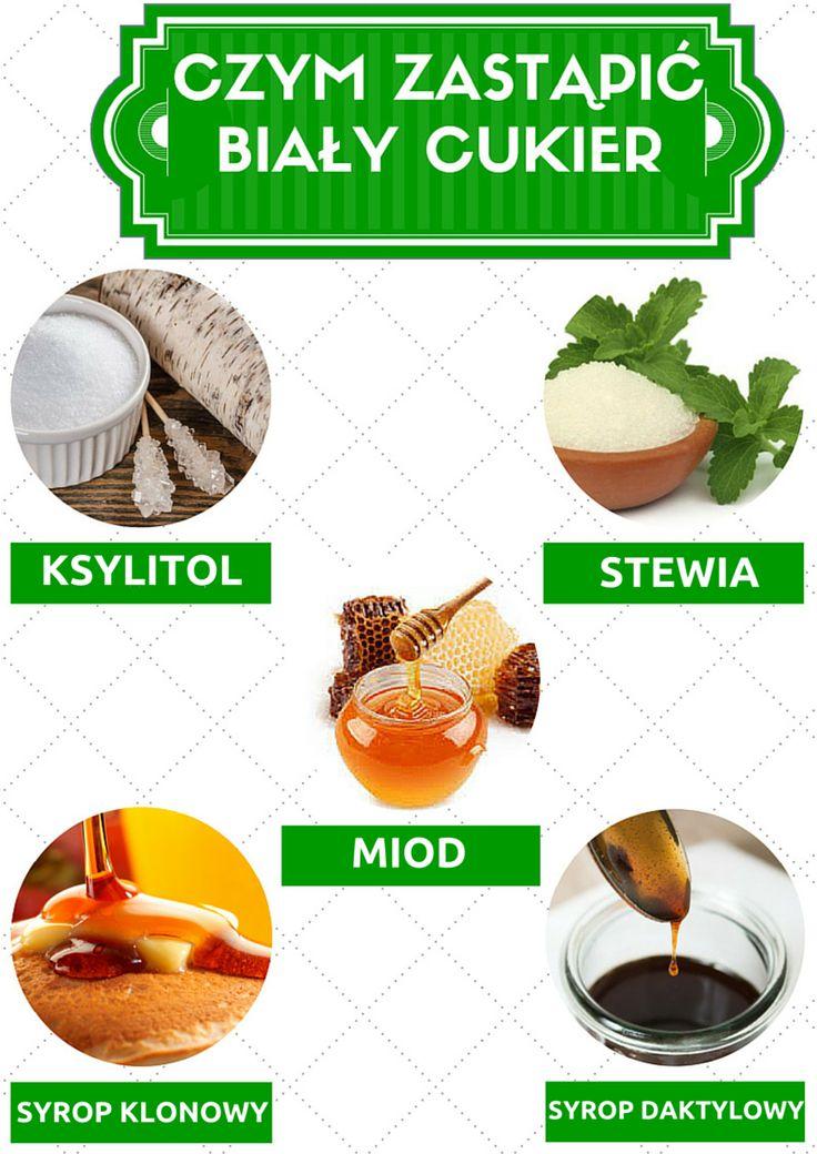 Biały cukier to biała śmierć! Nie chcesz rezygnować ze słodzenia? Sprawdź jakie są zamienniki białego cukru.  http://zdrowazywnosc24.pl/blog/zdrowe-zamienniki-cukru