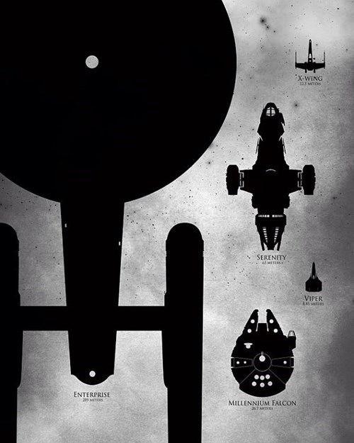 Scale comparison of spaceships: Star Trek, Enterprise / Firefly, Serenity / Battlestar Galactica, Viper / Star Wars, X-wing and Millennium Falcon