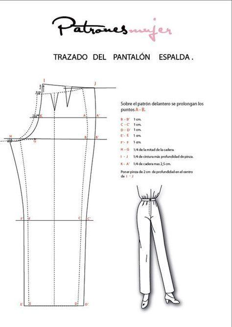 Trazado del pantalón base, seguimos con los cursos de patronaje. Explicación del delantero: A Hacemos un ángulo recto de 90 º. A – B Largo de pantalón. A - C Bajada de cad