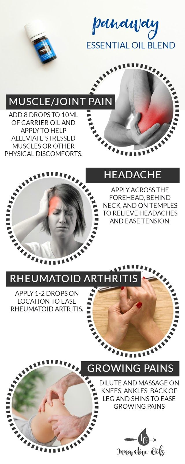 BENEFITS AND USES FOR PANAWAY ESSENTIAL OIL BLEND #musclepain #jointpain #headache #rheumatoidarthritis #growingpains #panaway #yleo #essentialoils