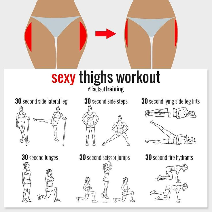 thighs workout – factsoftraining®