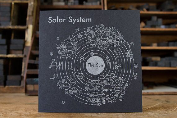 Map Of Solar System With Moons LOADTVE - Solar system map with moons