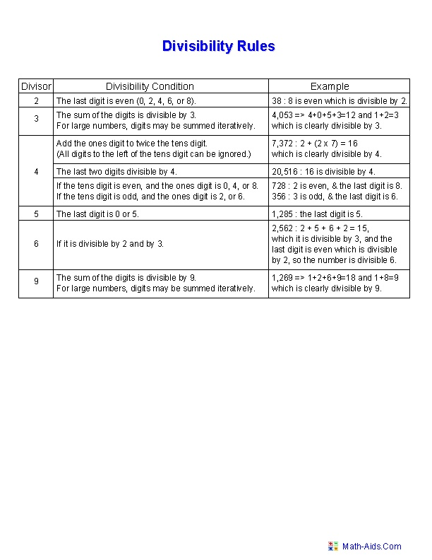 division worksheets & rules with examples or just a