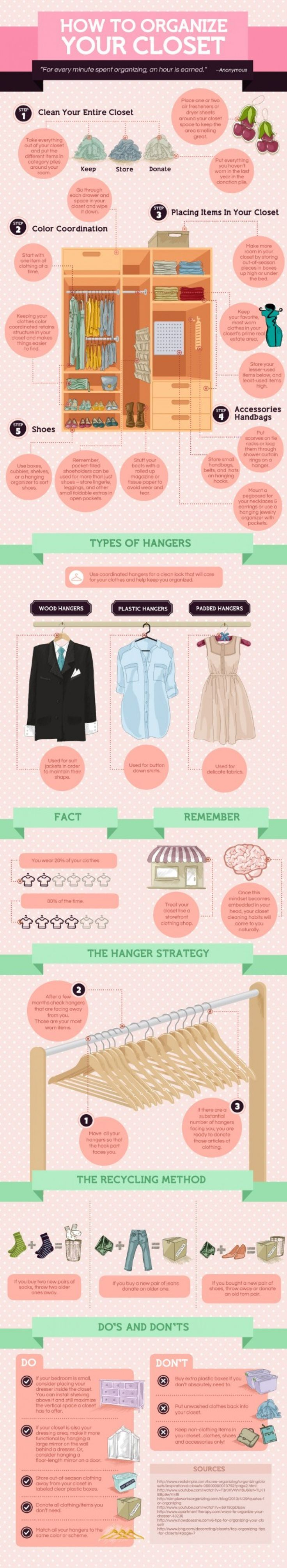 How to organize and clean out your closet to make it easy to find things and only keep what is really needed. Great home organization ideas. For more home tips, check us out at: http://www.everythingsahm.net/