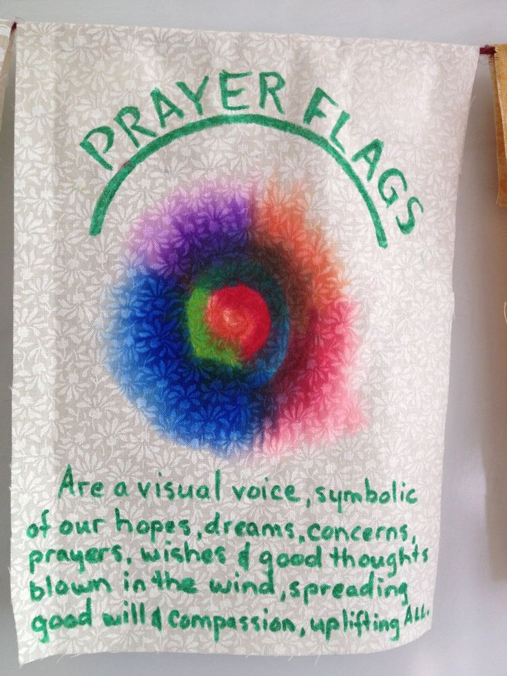 Meaning behind prayer flags.