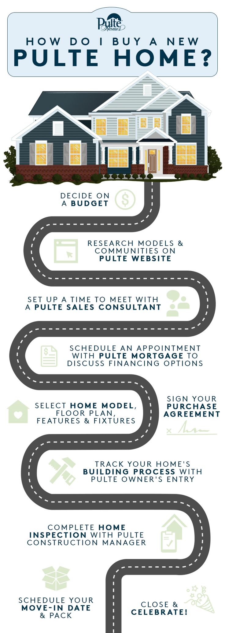 Pin for Later! From deciding on a budget to tips on scheduling your move-in date, simplify buying and building your dream home with this helpful checklist! | Pulte Homes