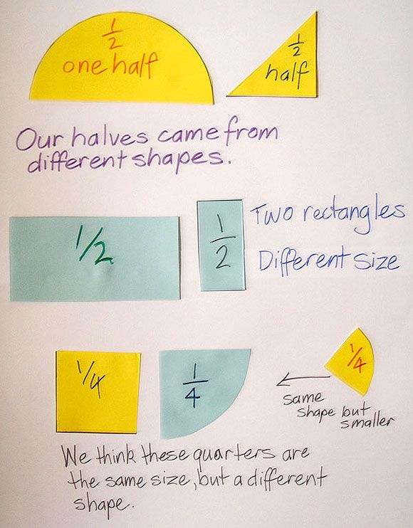 21 best Fractions year 3 images on Pinterest | Fraction activities ...