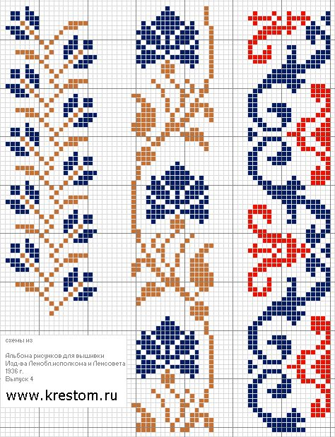 Cross stitch pattern two colour borders
