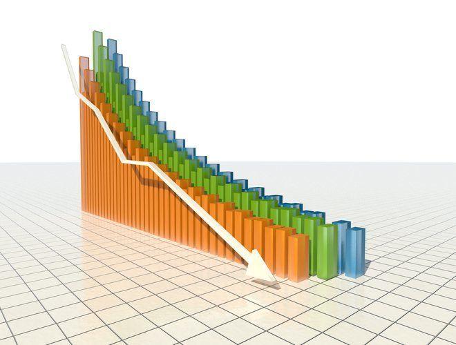 Arrecadação federal tem menor resultado para meses de maio desde 2010 - http://po.st/AIzgKC  #Destaques - #Arrecadação, #Inflação, #Queda
