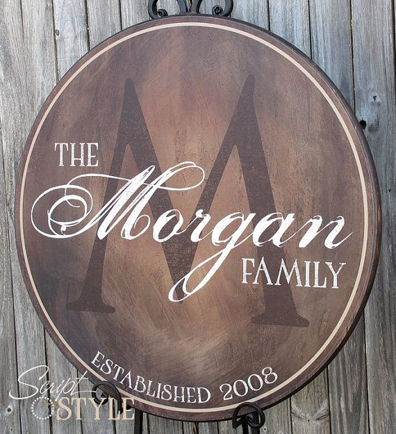 Personalized Family Name Sign Family Established by ScriptandStyle
