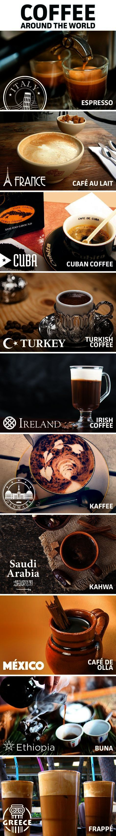 Stunning - Cup Of Coffee Caffeine Vs Coke #pinterest ...