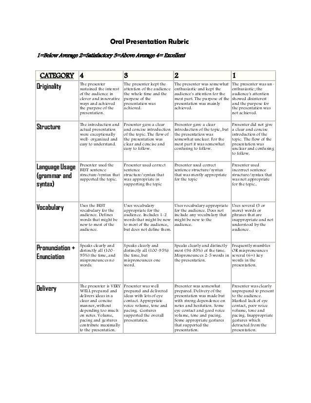 oral presentation rubric 1 below average 2 satisfactory 3