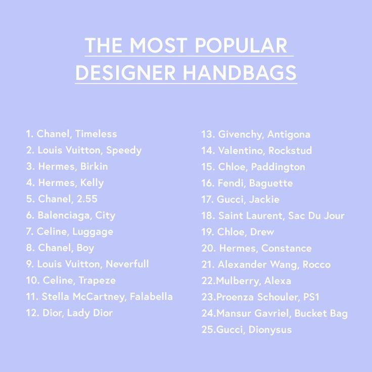 The Most Popular Handbags