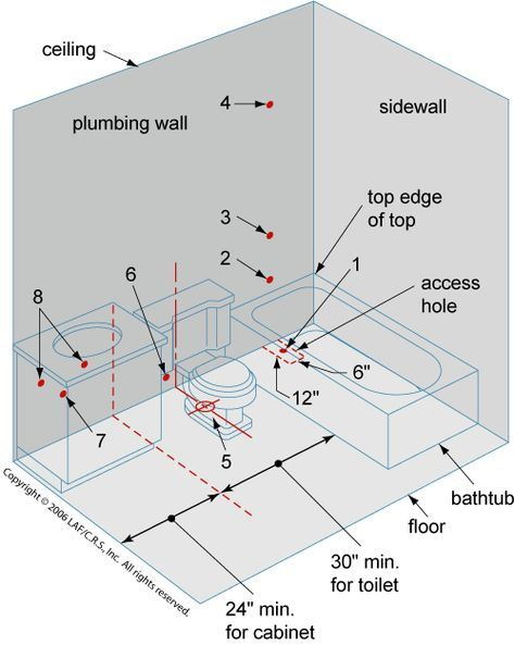 Plumbing A Basement Bathroom 27 best plumbing images on pinterest | bathroom ideas, pipes and