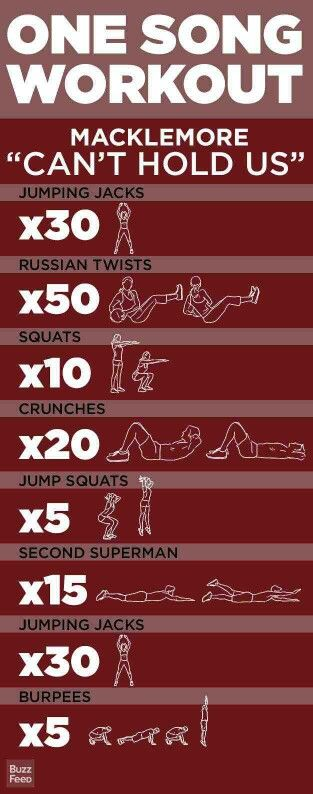 Great idea!! Macklemore~Can't Hold Us 1 Song Workout! #4minuteworkouts #miniworkout