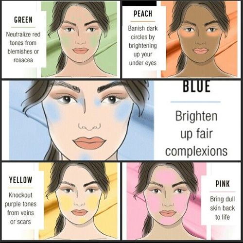 Yellow Color Correcting Makeup For Under Eye Circles