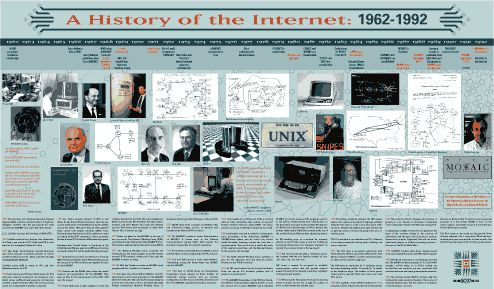 an introduction to the history of computers in todays society