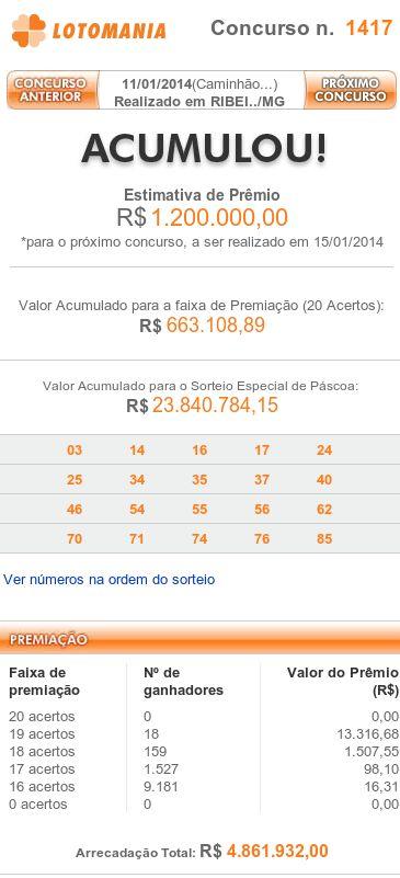 Resultado da Lotomania 1417 – 11/01/2014