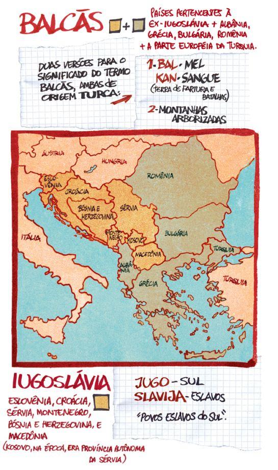 Balcãs e Jugoslávia