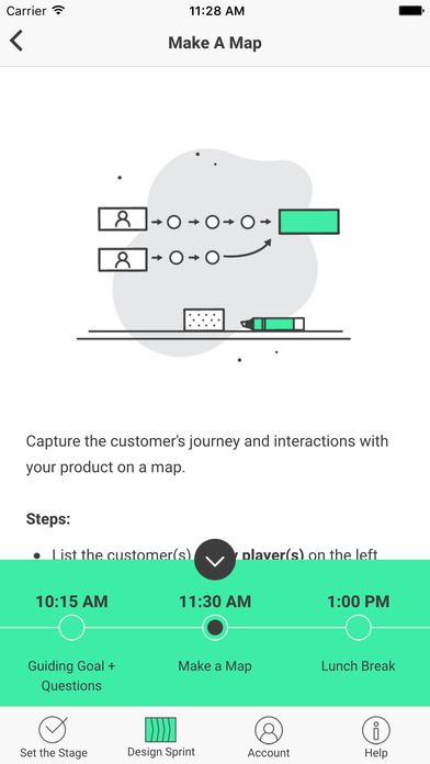 17 best Design Sprint images on Pinterest Design, Innovation and - sprint customer care