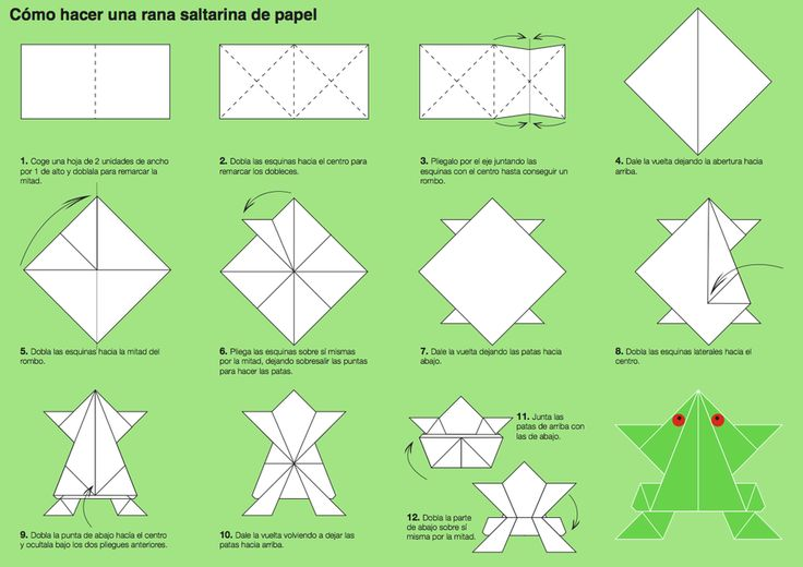 Step by step How To Origami - http://www.ikuzoorigami.com/step-by-step-how-to-origami/