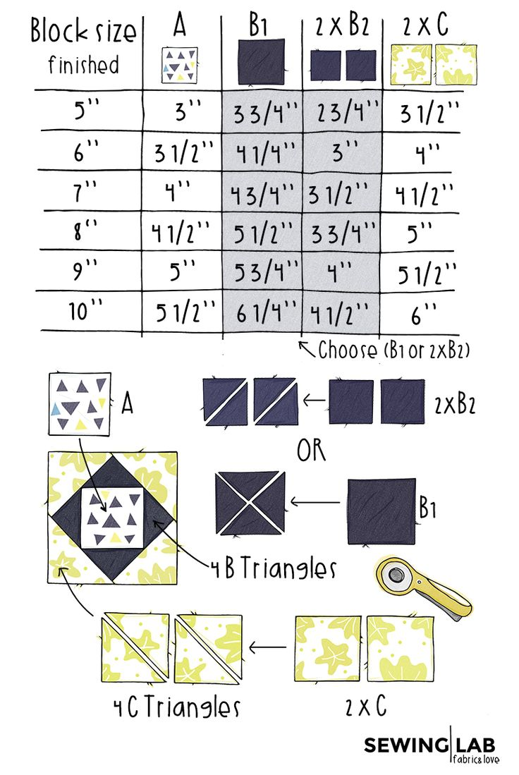 Economy blocks all sizes  Tutorial and free paper piecing templates for various sizes.