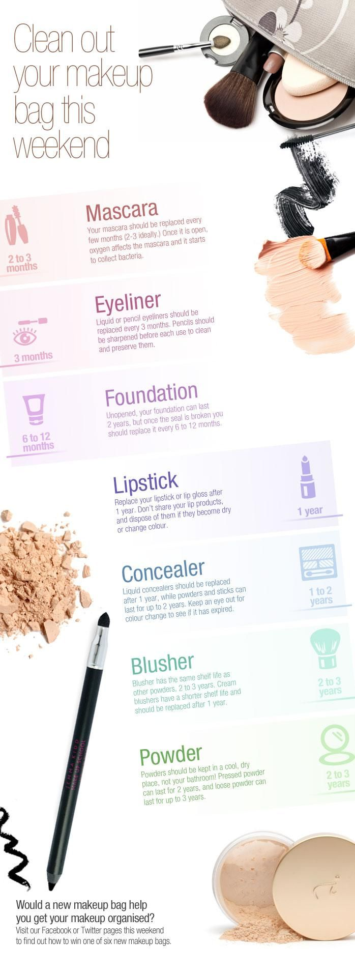 Beauty Products: Makeup Products: Spring clean your makeup bag. Here's a nice visual of when to toss out your old makeup.
