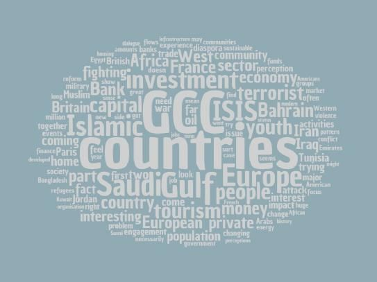 Wordcloud from our first session of Rome Dialogues http://www.egic.info/2015/12/06/the-rome-dialogues/