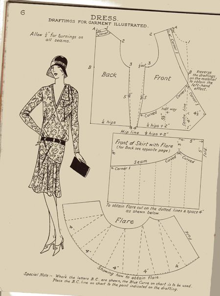 The Haslam System of Dresscutting 1929