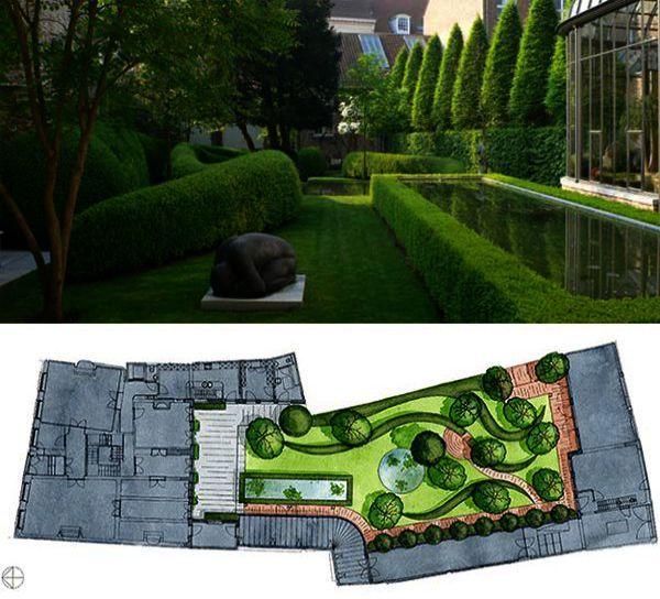 Landscape Gardening Jobs Abroad Unless Landscape Gardening Course Liverpool Among Landscape Ga Traditional Garden Design Landscape Projects Landscape Architect