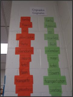 "A Cognate Wall is a helpful space for any classroom with language learners. Cognates are words that sound similar and have a similar meaning in two different languages. For instance, ""chocolate"" while pronounced a bit differently, is spelled the same in both English and Spanish and means the same thing."