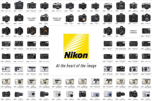 Giant Nikon Poster With All Cameras