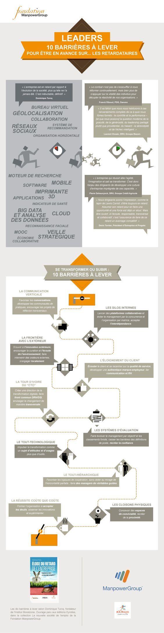 #Leaders : 10 barrières à lever pour être en avance sur… les retardataires