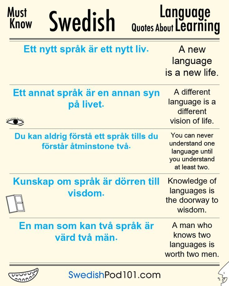 Swedish Quotes About Language Learning Swedish Quotes Swedish Language Learn Swedish