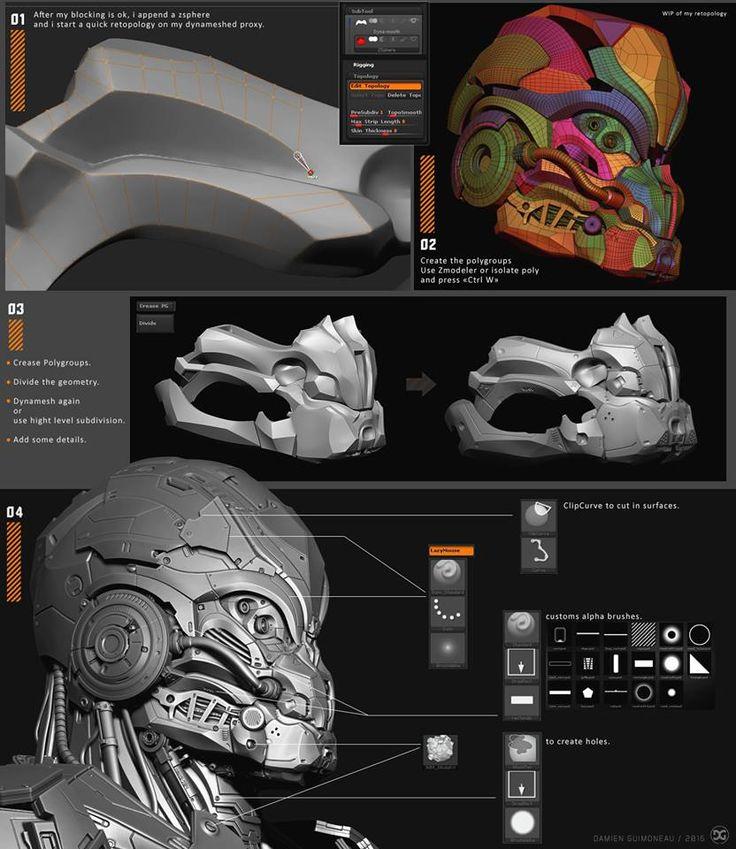 Character Design Zbrush Tutorial : Best d zbrush tutorial topology modeling