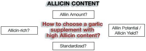 Garlic supplement (garlic pills, garlic capsules) | AllicinFacts