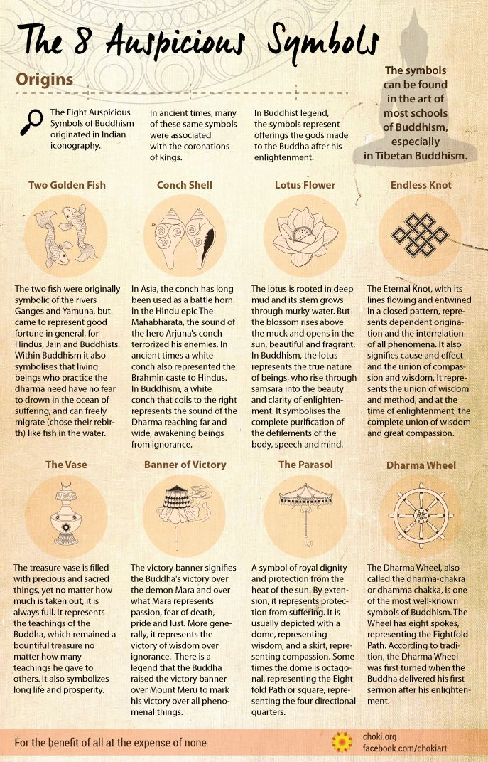 The Eight Auspicious Signs are very meaningful symbols of Buddhism, revealing our progress along the Buddhist path to enlightenment. They are also believed to bring blessings for people who include these in paintings, textiles, homes, and wherever else po