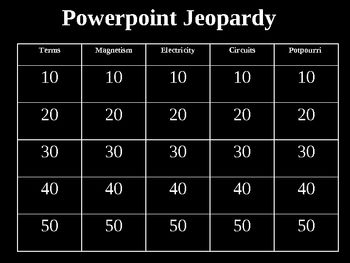75 best Electricity/Magnetism images on Pinterest