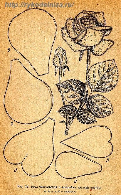 Зачастую не так просто найти схемы выкроек желаемого цветка.  Да и сам процесс изготовление и его.
