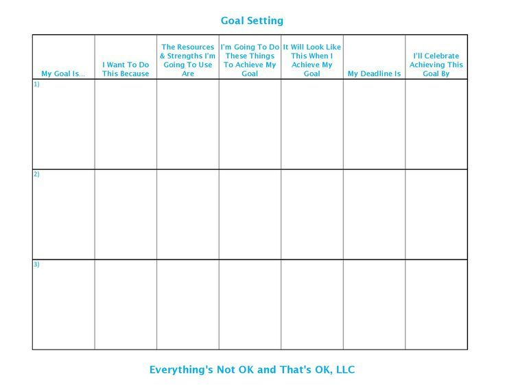 25 unique smart action plan ideas on pinterest elementary goal ready to not only set but achieve your goals smart goal setting will help you measurable pronofoot35fo Choice Image