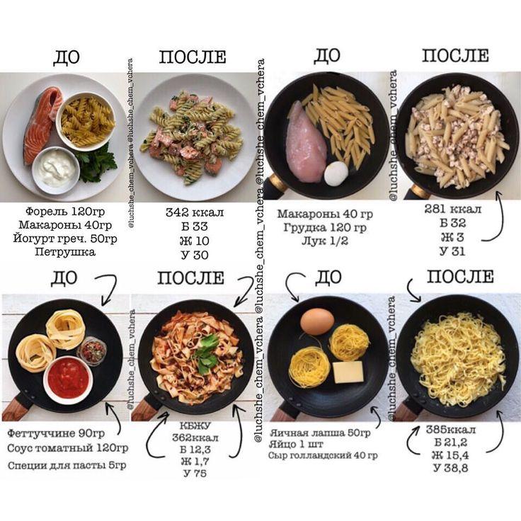Рацион питания для похудения с рецептами