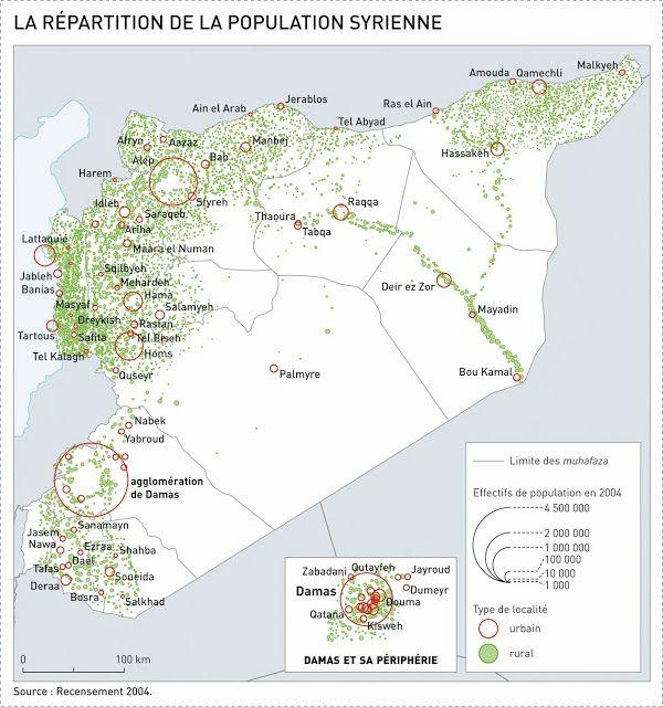 Répartition de la population sur le territoire syrien (Nicolas)