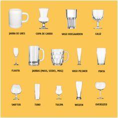 Sabías que hay diferentes tipos de vasos para tomar cerveza??? #vasos #tipos #cerveza