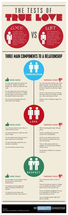 Healthy Relationship Tips … More
