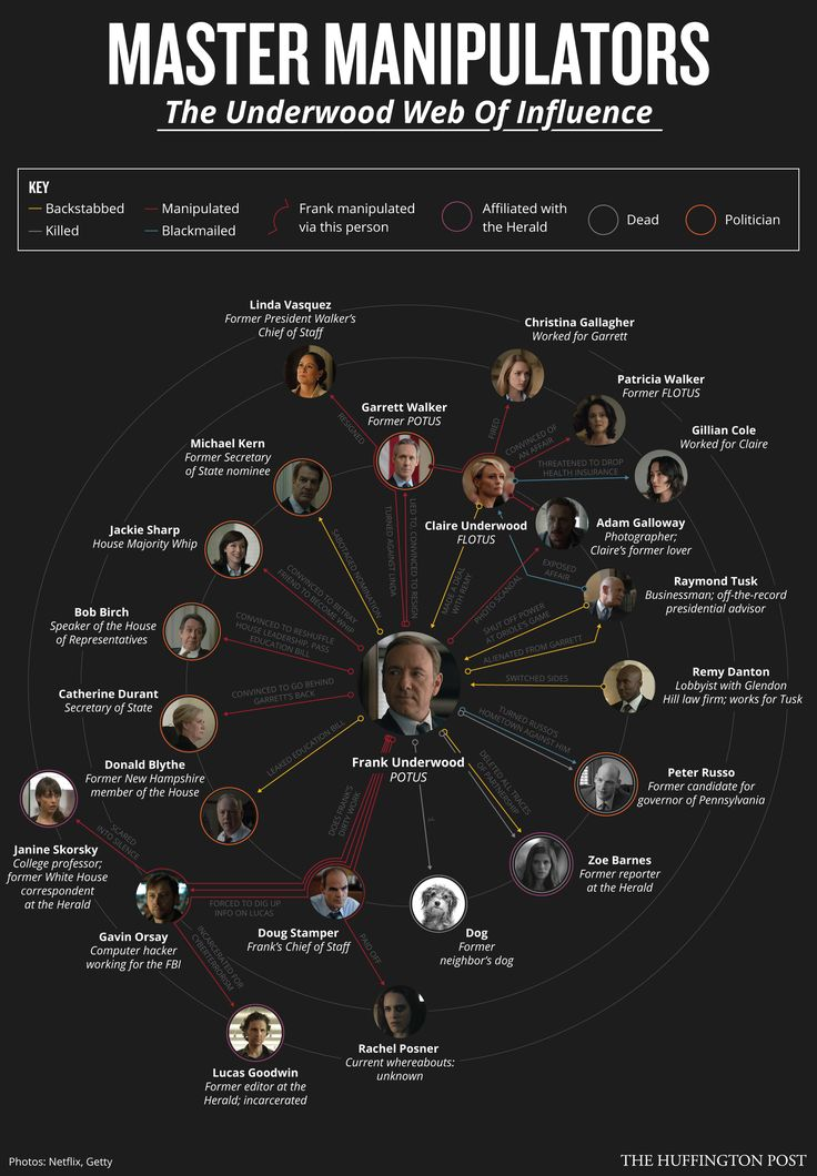 A Guide To All Of Frank Underwood's Backstabbing In 'House Of Cards'- HuffPo