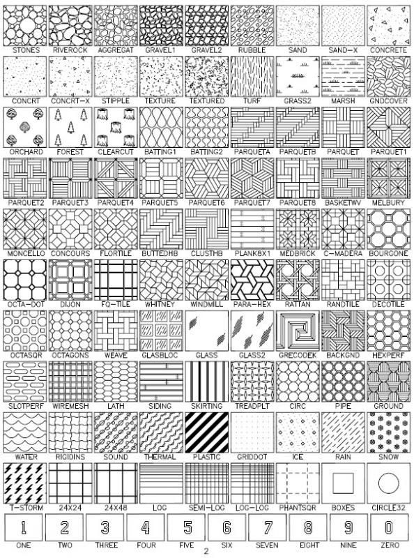 pattern | AutoCAD Hatch Patterns Preview Page | CAD Hatch Patterns Preview | 100 ...